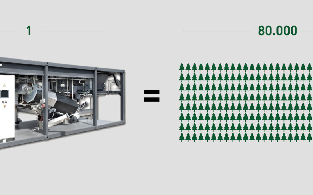 From Waste to Value –  Driving Sustainability and a Circular Economy
